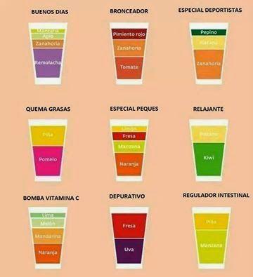 L-Monis & Más que Dietas: julio 2014