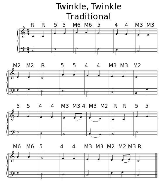 Flute Fingering Chart APK Download - Free Music  Audio APP for