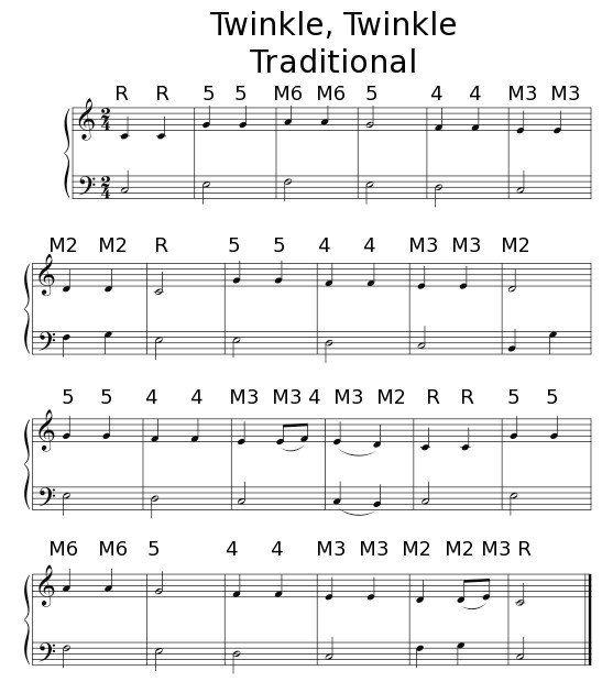 FluteFingerChartForBegginers  Flute  Ocarina Finger Charts