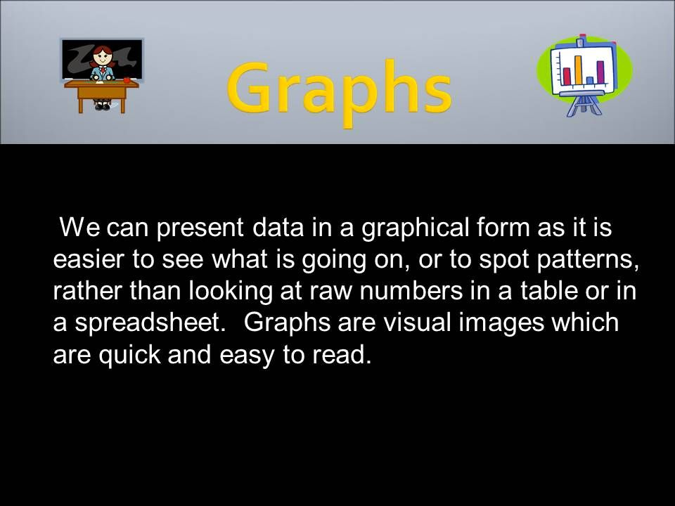 This is a powerpoint presentation which explains some of the