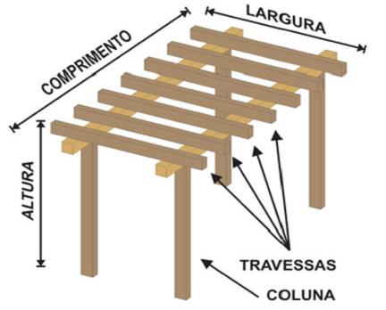 Passo a passo pergolado de madeira 30 modelos lindos - Pergolas a medida ...