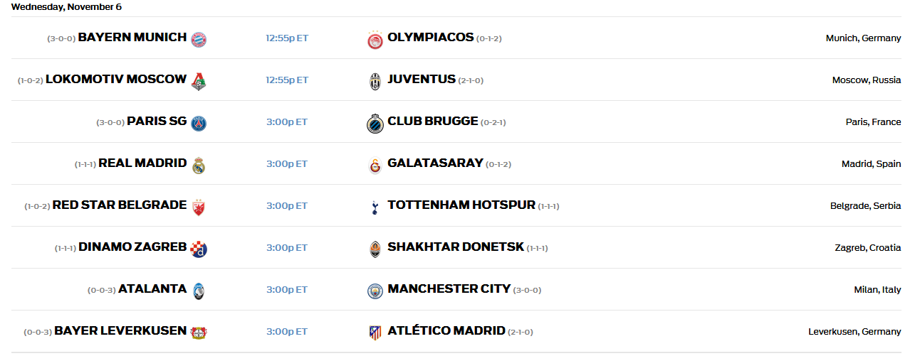 201920 Schedule UEFA Champions League, Group Stage