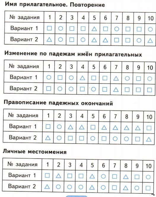 Спиши ру русский для 4 класса