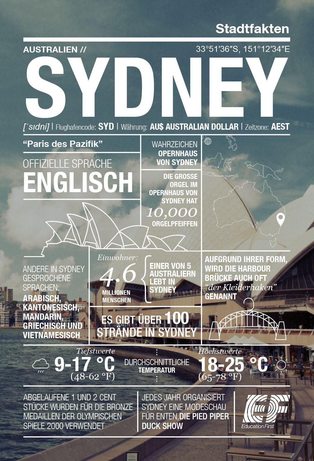 Sydney Infografik                                                       …