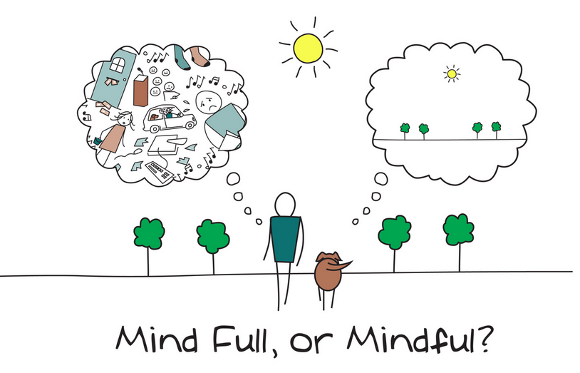Do you have a busy mind?