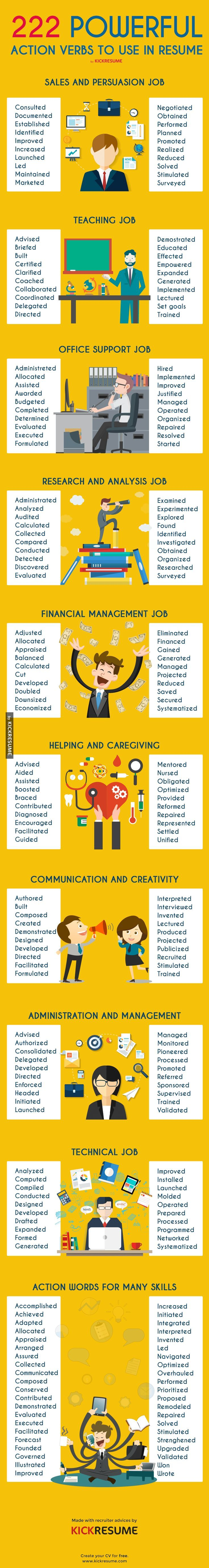 Grant Writing Resume 200 Powerful Action Verbs Perfect For Your Resume Infographic .