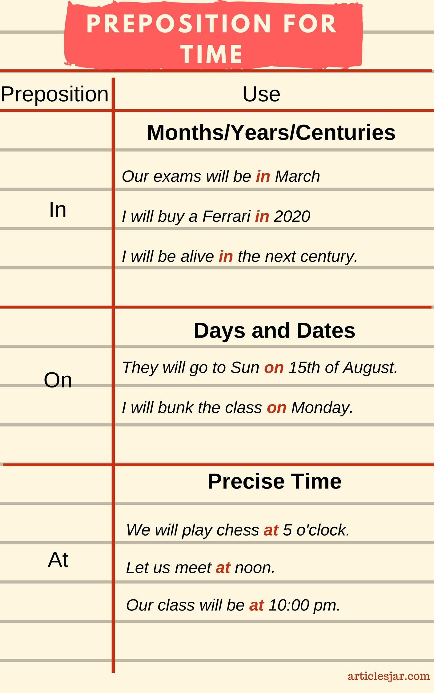 Preposition Of Time List