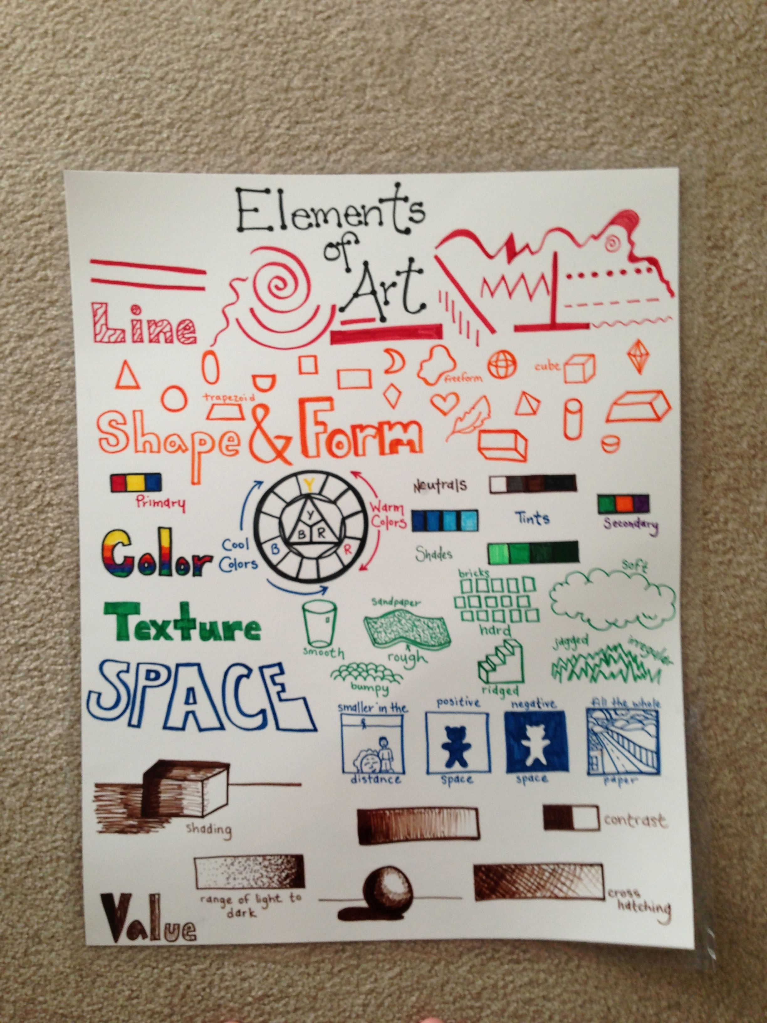 Elements of art poster also best anchor charts images on pinterest education lessons rh