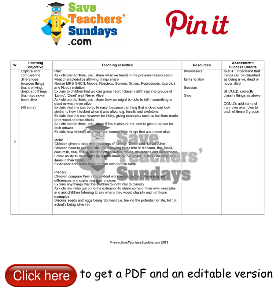 Living Dead And Never Alive Lesson Plan Go To Http Www Saveteacherssundays Com Science Teaching Resources Primary Save Teachers Sundays Teaching Resources