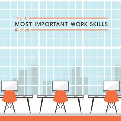 Job Skills Job Motivation Life Skills Career Exploration