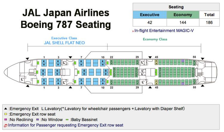 Jal japan airlines boeing 787 seating chart map layout military
