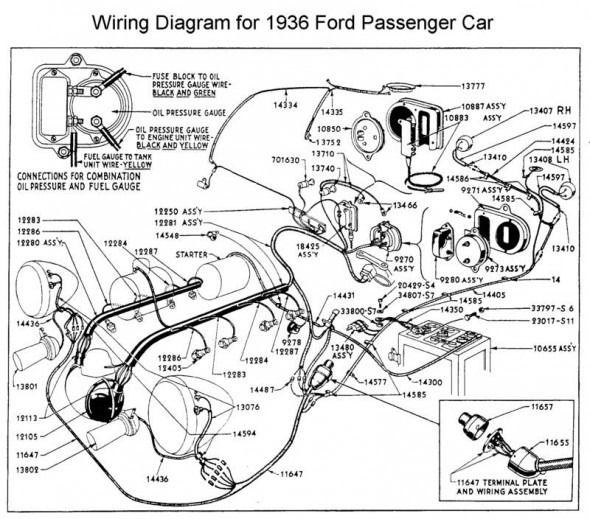 1936 Ford Wiring Diagram di 2020