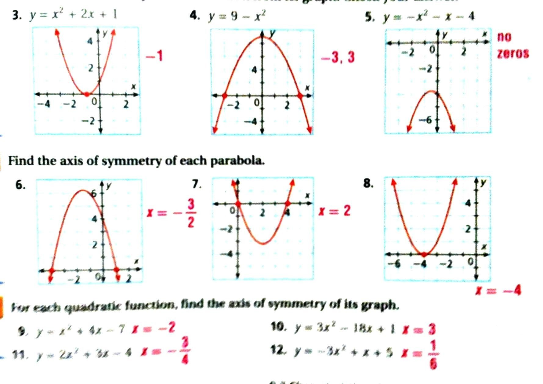 Standard Form Quadratic Graph The Hidden Agenda Of