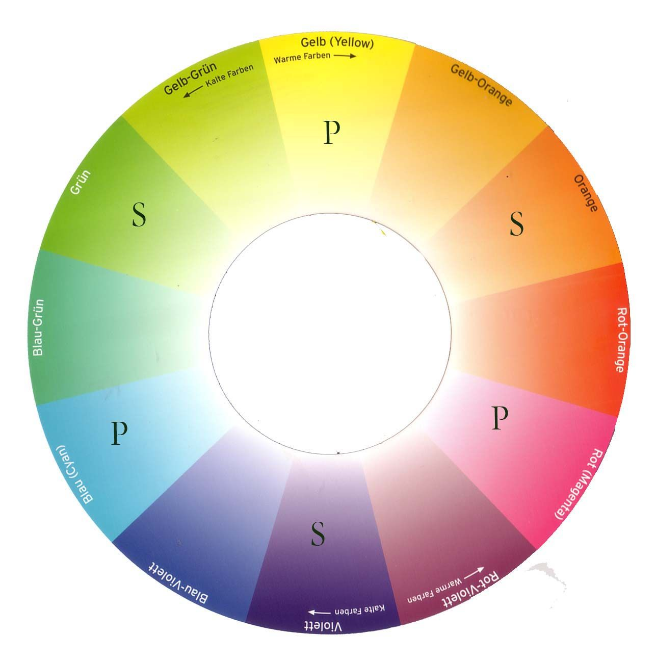 How To Use A Color Wheel For Painting Learn The Colour Theory Start With