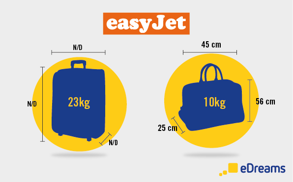 Easyjet Hand Luggage And Checked Baggage Allowances Checked Baggage Luggage Allowance Baggage