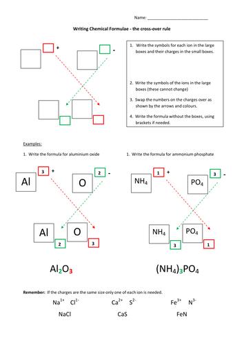 Writing chemical formulae templatepdf chemistry pinterest writing chemical formulae templatepdf altavistaventures Images