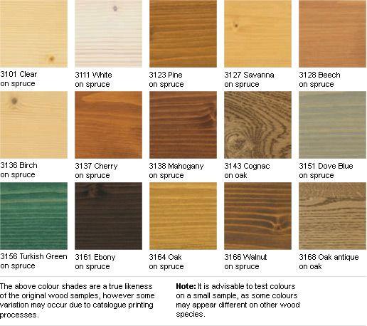 Osmo Interior Wood Wax Finish Osmo Wood Wax Finish Transparent 375ml Paint Paper Ltd Wood Wax Wax Finish On Wood Wood