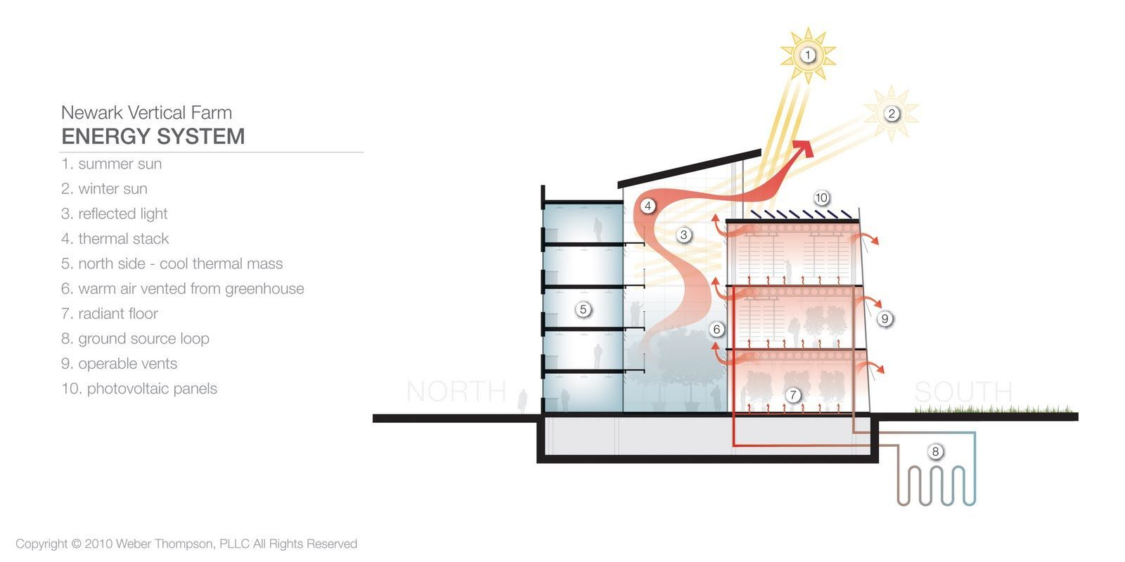 Air Conditioning Systems Configurations Part Three Electrical Engineering Engineering Courses Design Course