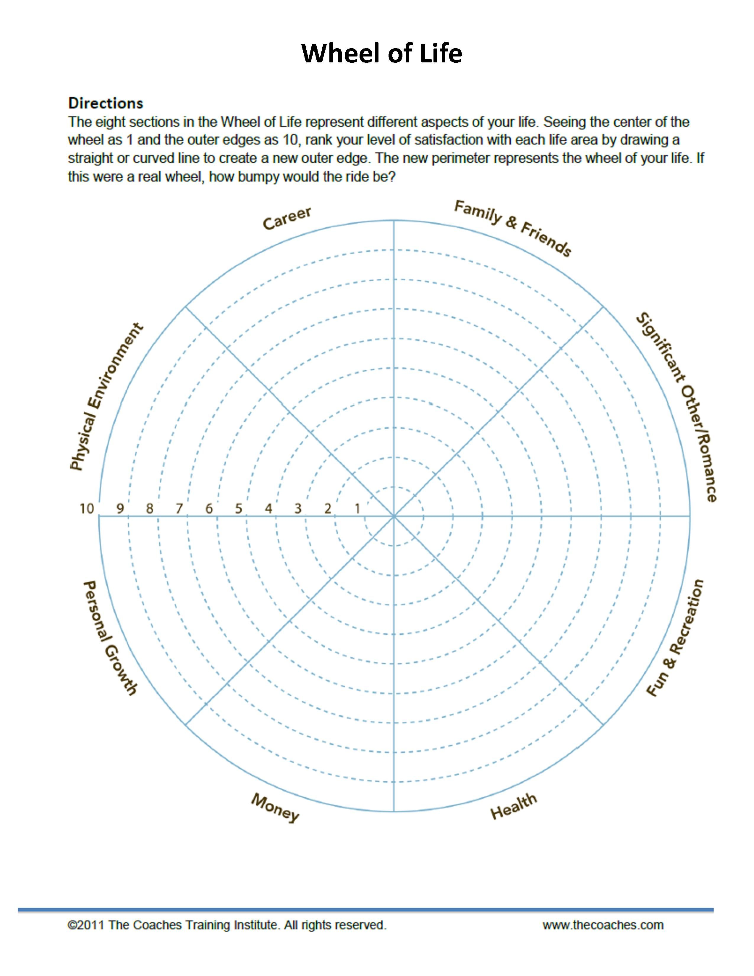 The Wheel Of Life A Great Personal Assessment Tool