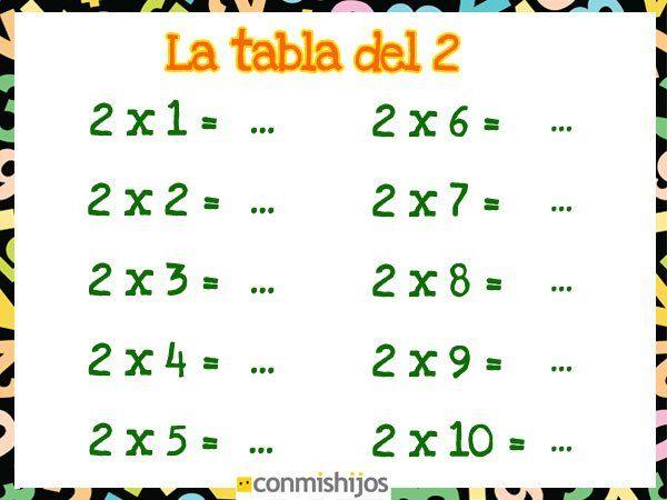 Tabla De Multiplicar Del 2 Ejercicios Para Niños Tablas De Multiplicar Practicar Tablas De Multiplicar Clase De Matemáticas
