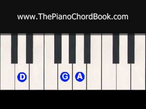 Learn To Play The Piano Lesson 9 Suspended Chords Piano