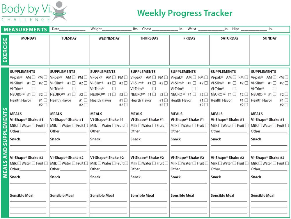Body by Vi Weekly Progress Tracker ViSalus Guides \ Charts - powder burn rate chart