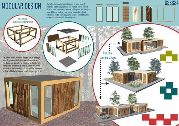 Architecture Design Presentation Sheets interior design perspective drawing - one point, two point