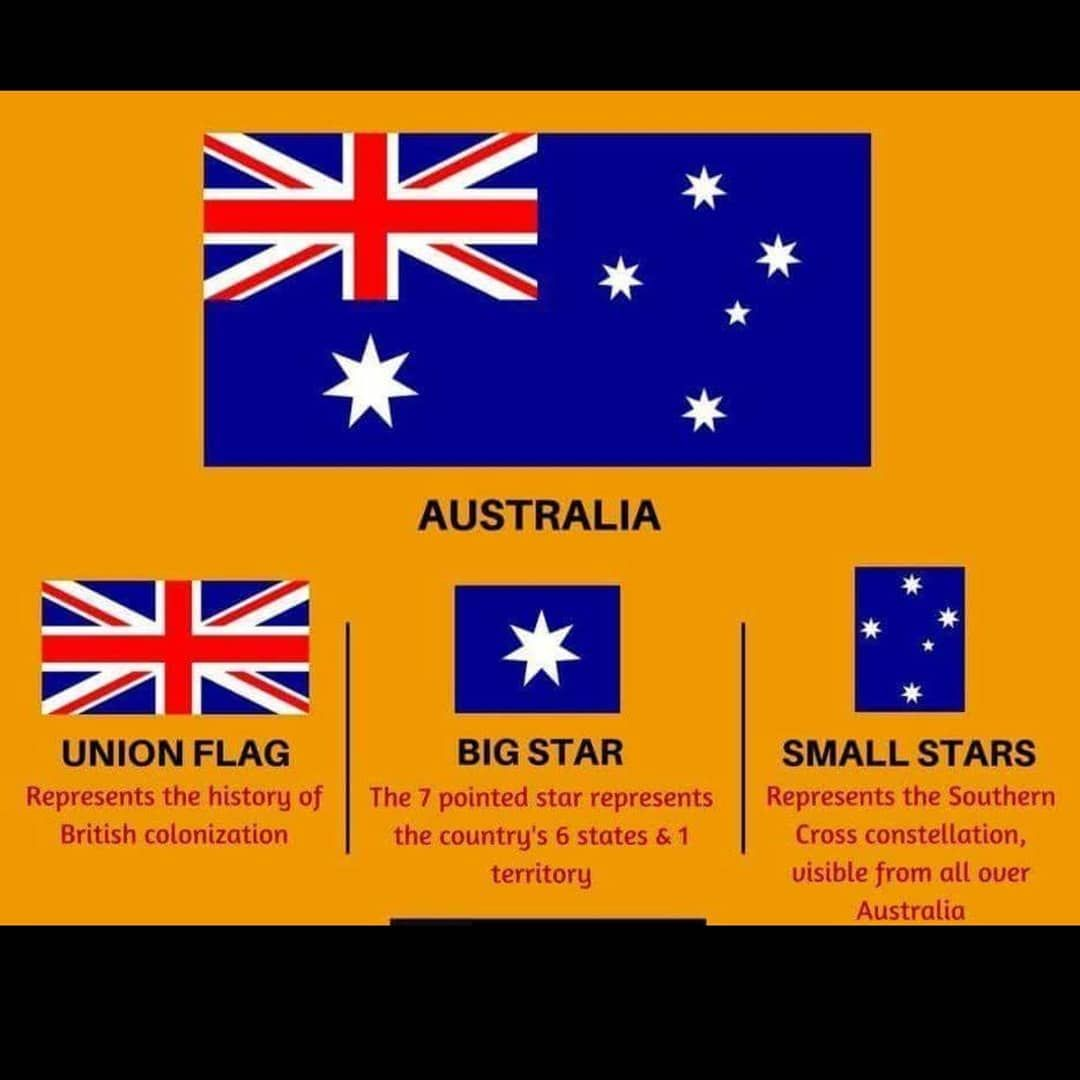 A Flag Can Tell You Quite A Bit About The Country Part 1 Follow Facts And History For More Facts And History Flag Flags Of The World Australia Flag