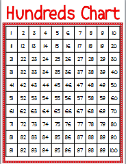 Using A 100s Chart To Count 5s And 10s Off The Decade 13 23 33 43 Freebie