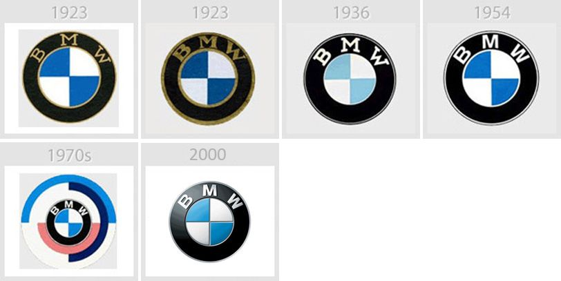 The Original Logo Was Designed In 1917 And Reimagined Completely