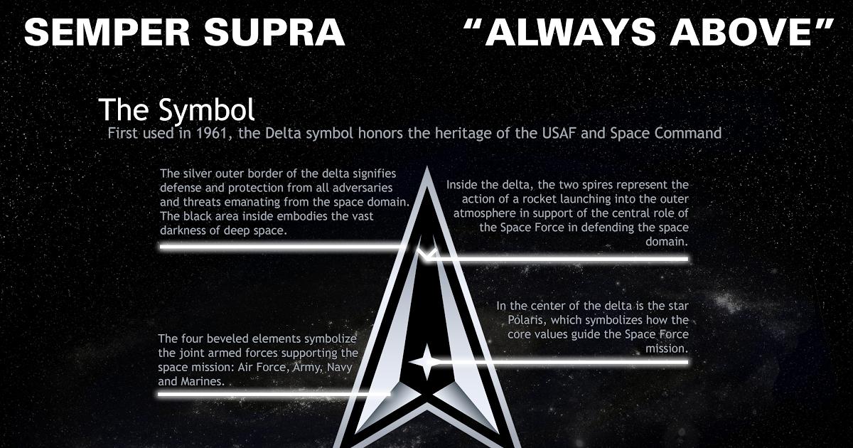 Space Force Unveils Delta Logo And Semper Supra Motto Via Fox News The Official Motto Represents Our Role In Establishing Ma Delta Logo Delta Delta Symbol