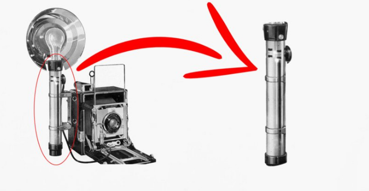 The Most Iconic Prop From Star Wars Is A Camera Flash Cameragiveaways Com Camera Flashes Star Wars Light Saber Antique Cameras