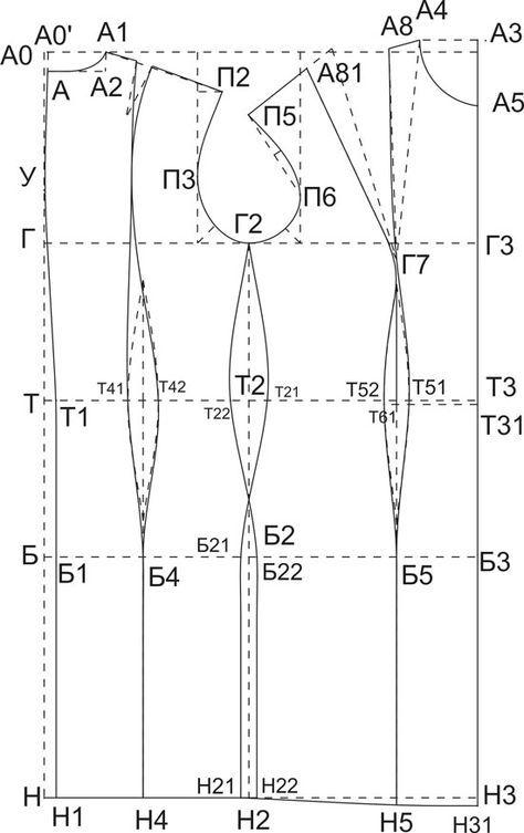 c9650b4d7 Конструирование для начинающих: как построить платье-футляр ...
