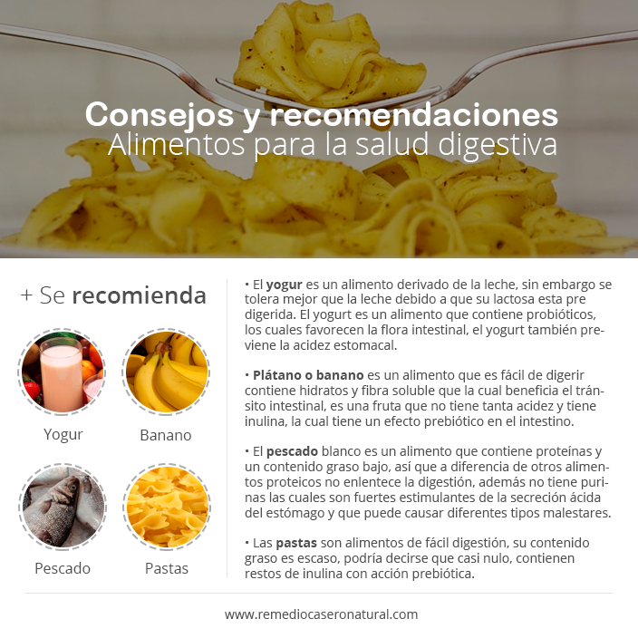 Alimentos sanos para la salud digestiva   http://mejoresremediosnaturales.blogspot.com/ #remediosnaturales #remedioscaseros #salud