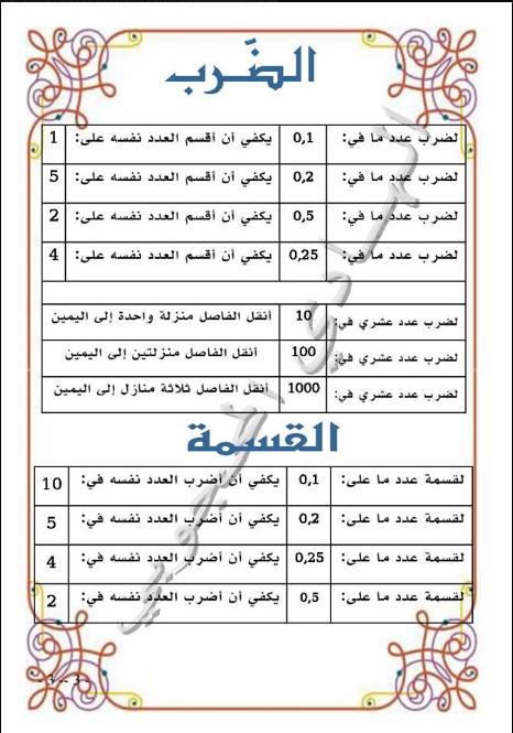 موسوعة المعلم والتلميذ ملخص قواعد الرياضيات سنة سادسة Islam Facts Math Science And Nature