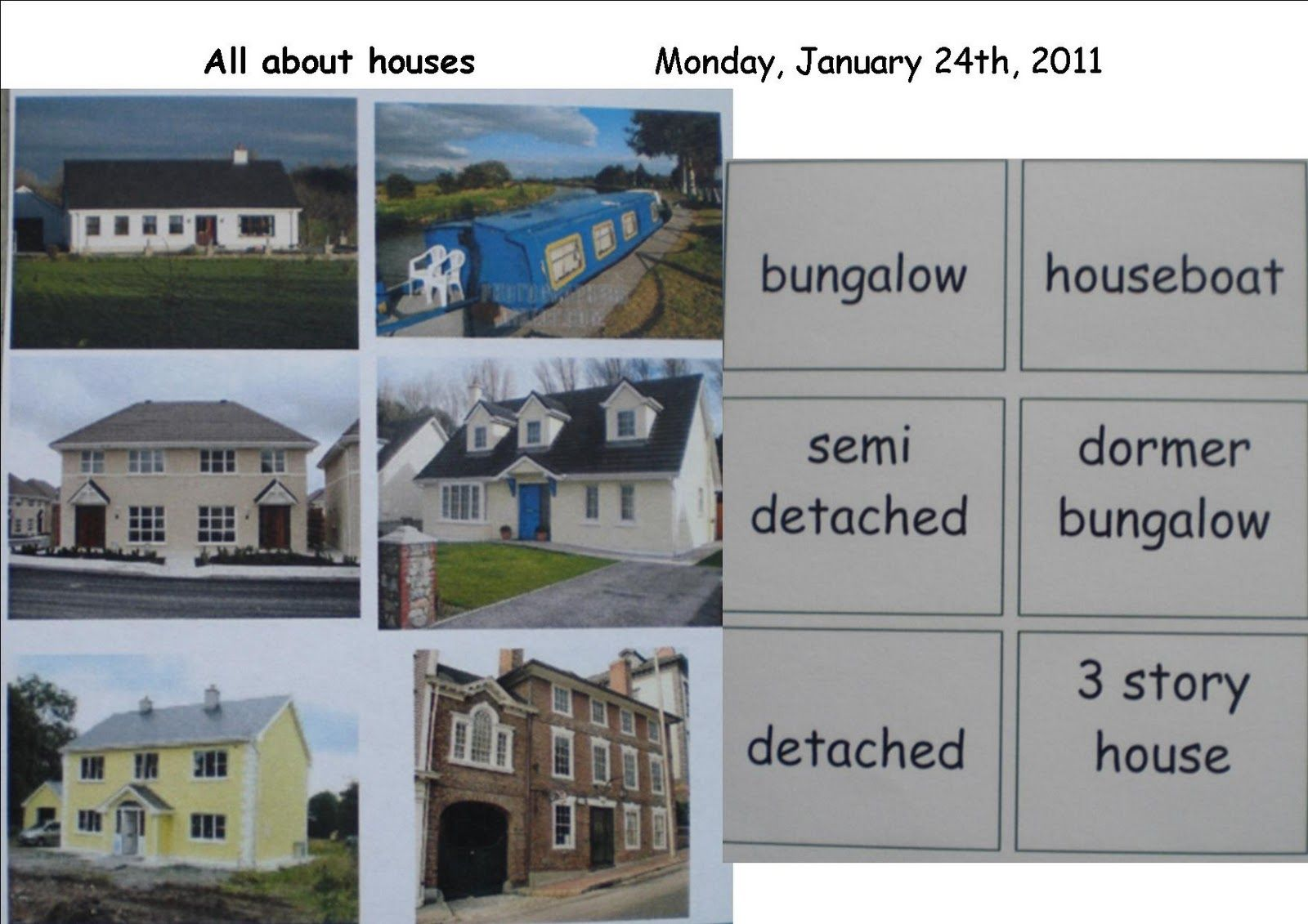 Types of homes story house because these are the for Kinds of houses