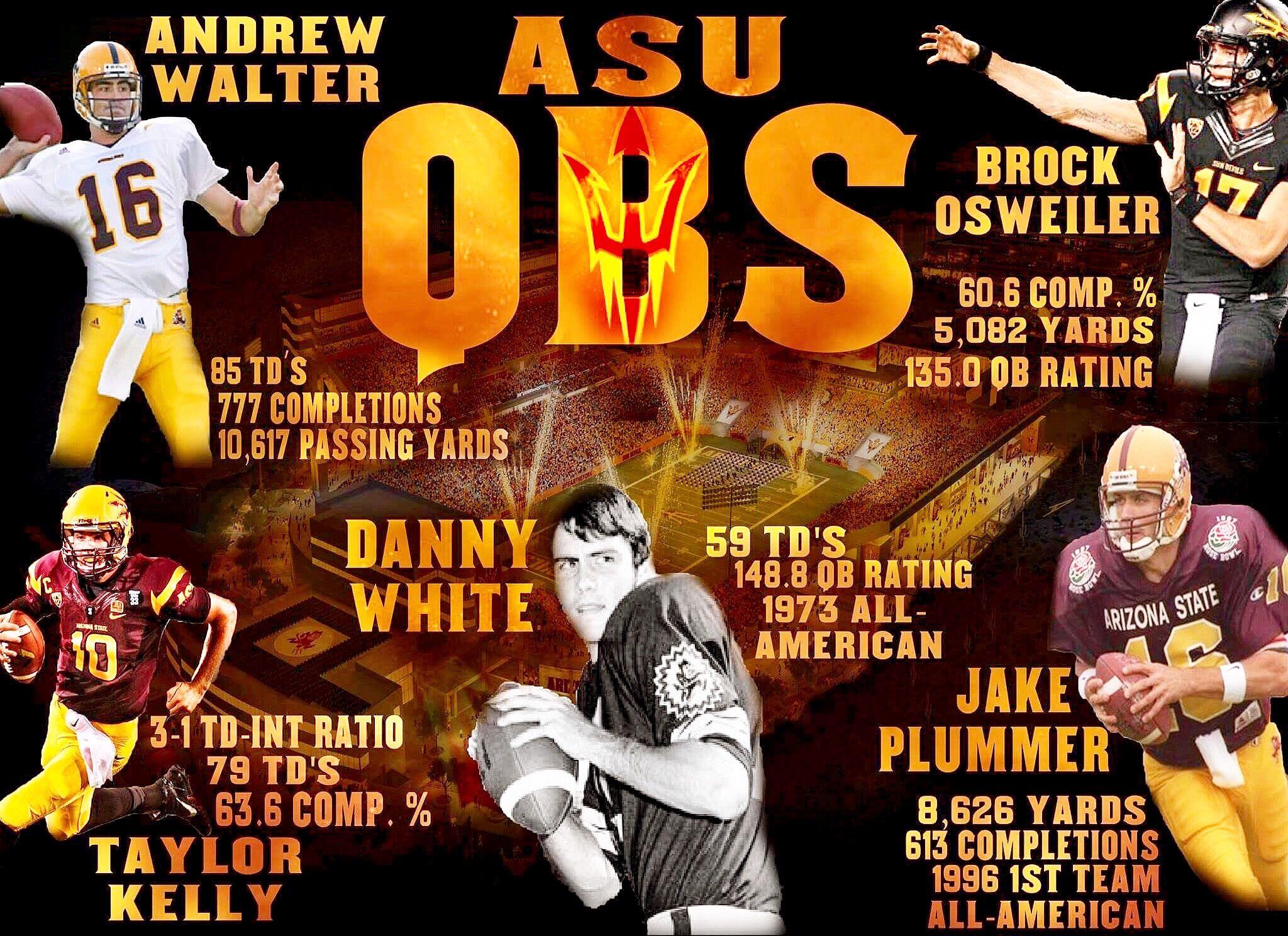 Forksup Sundevilfootball Arizona State University Arizona