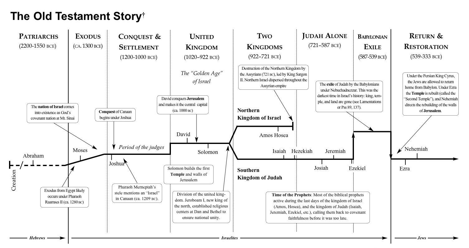 ebook основы научно исследовательской работы