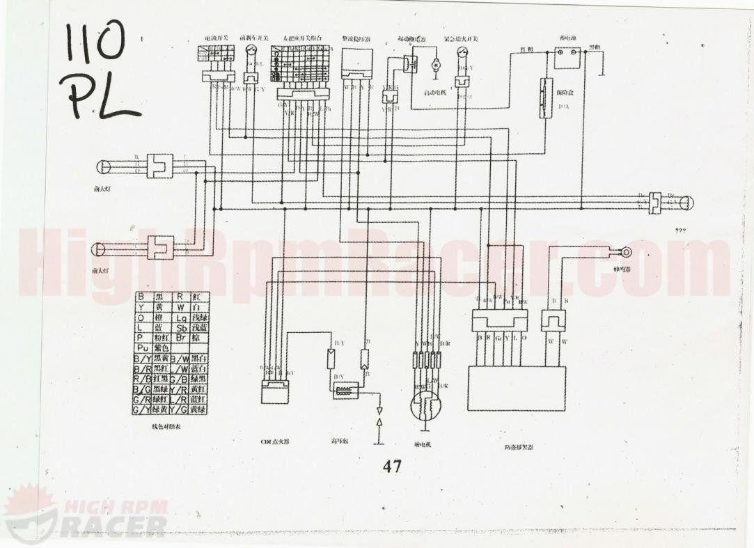 301 Moved Permanently Diagram Honda Motorcycles Atv