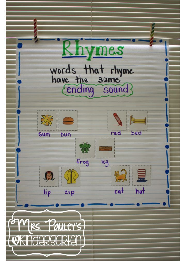 Bright Idea for Anchor Charts - rhyming words Rhyming Pinterest