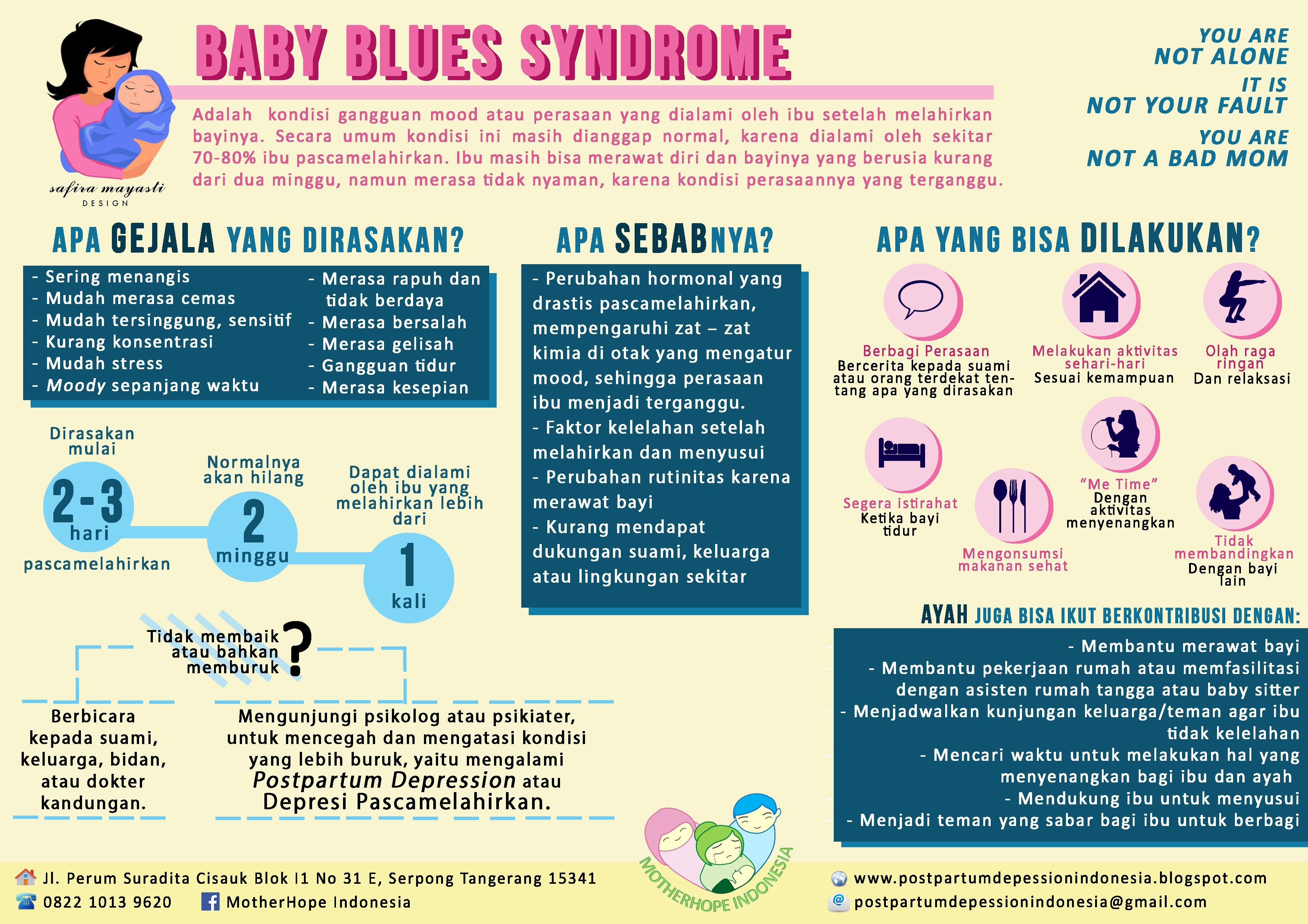 Baby Blues Syndrome