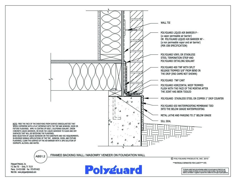 Cmu Foundation Wall Detail Detail Drawings Pinterest