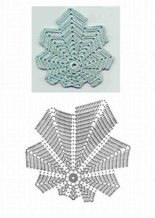 Crochet Pattern | Crochês!!! | Pinterest | Hojas de ganchillo ...
