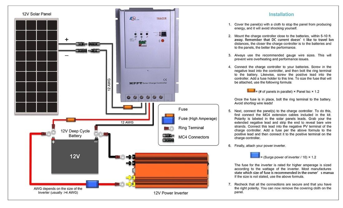 32 Wiring Diagram Of Solar Panel System Http Bookingritzcarlton Info 32 Wiring Diagram Of Sola Solar Panels Solar Energy Panels Monocrystalline Solar Panels