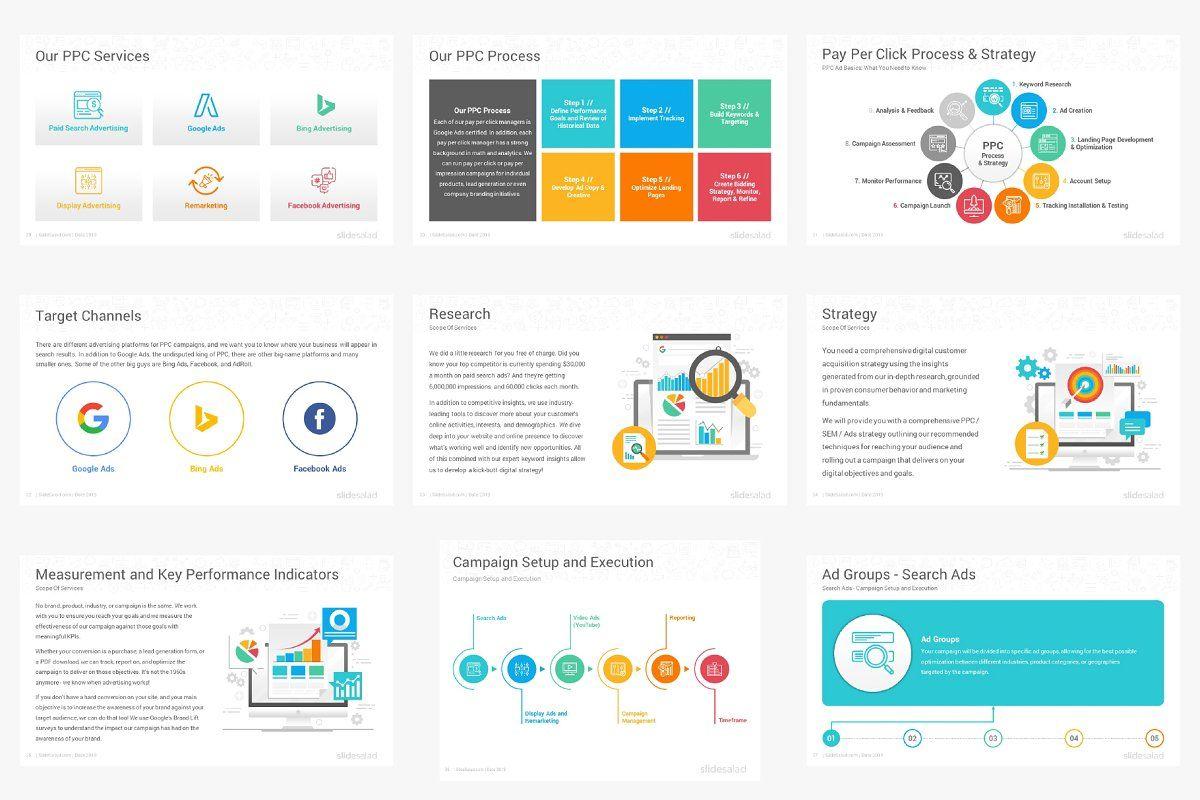 Top Digital Marketing Proposals Ppt Digital Marketing