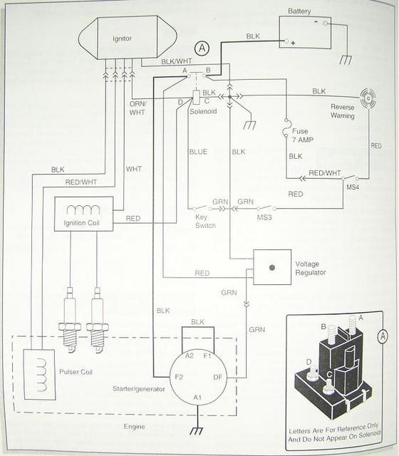 1997 gas club car wiring diagram