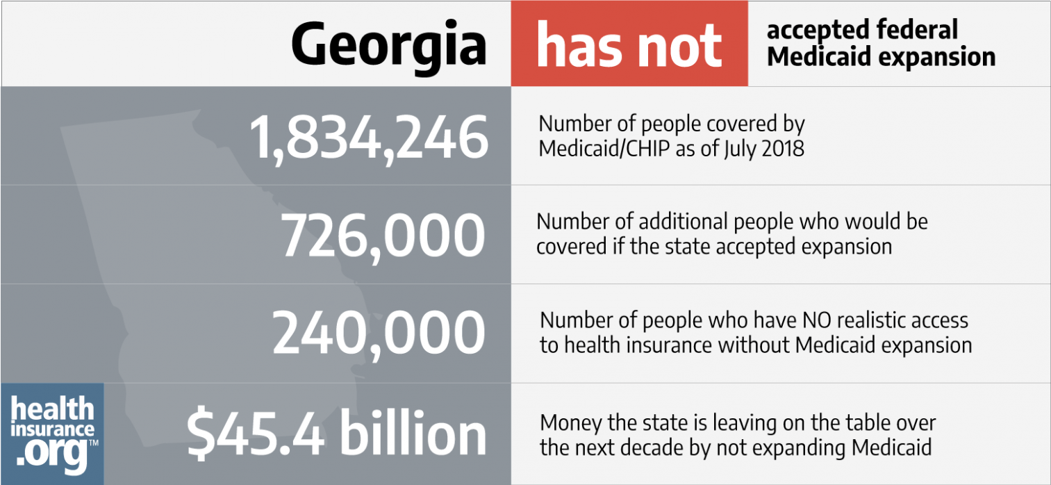 Five Facts About Health Insurance Quotes Ga That Will Blow Your