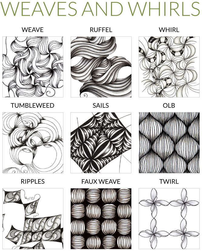 Patterns Zentangle Artwork Zentangle Patterns Geometric Art Animal