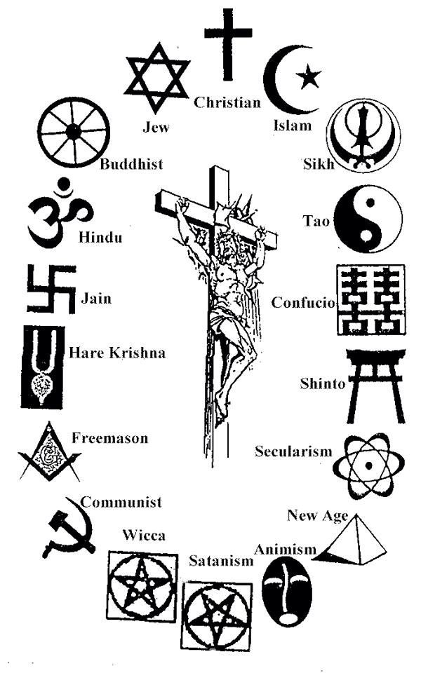 Just An Overview Of Religions And Their Symbols Projects To Try