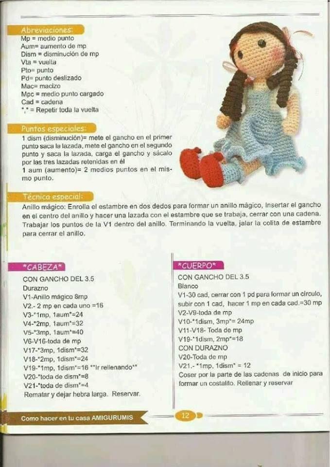 40 Patrones de Amigurumis en español #muñecosdeganchillo